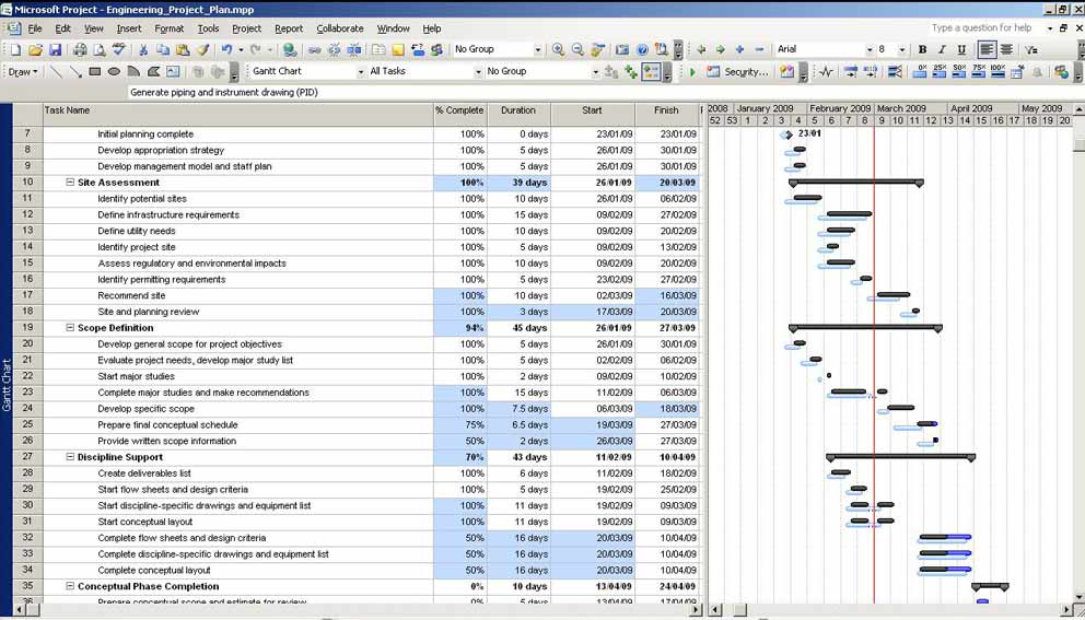 Macro de MS Project para diagramas de Gantt